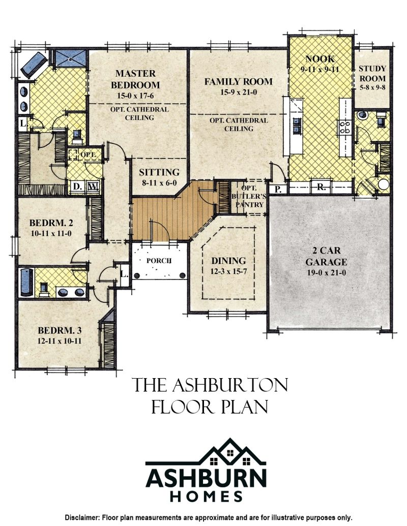 Ashburnton