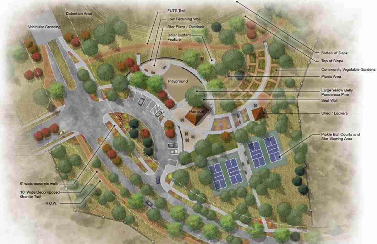 Timber Sky Community Map