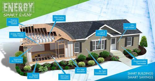 Build on Your Lot Homes in Ocala, FL on janet jackson design, prism design, chris brown design,