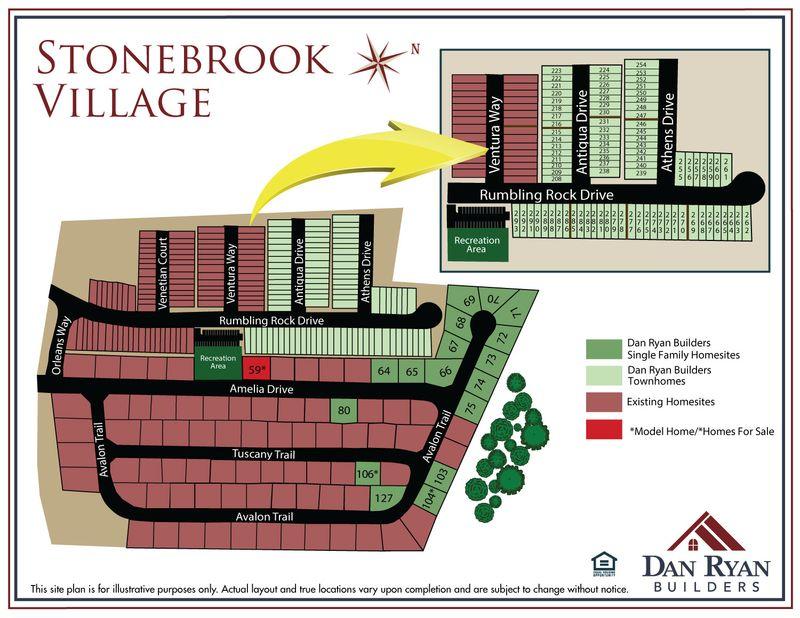 Stonebrook Village