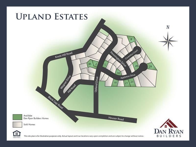 Upland Estates