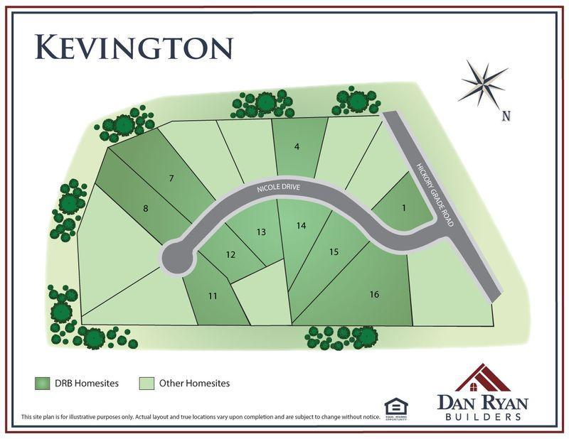 Kevington