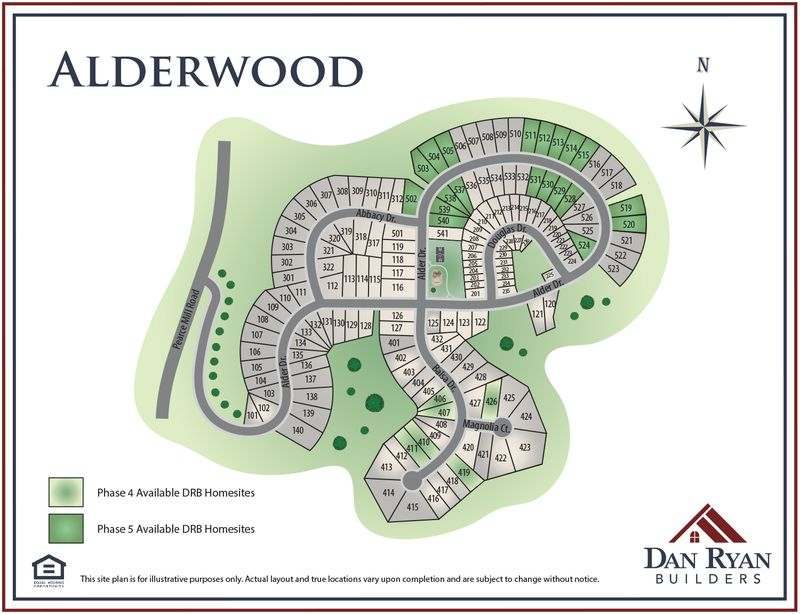 Alderwood Site Map