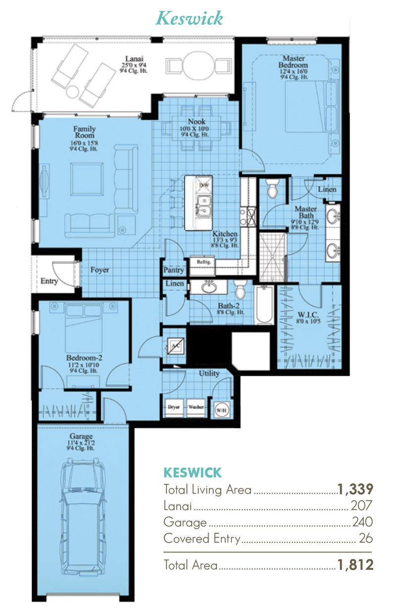Keswick Home Plan By Neal Communities In Avalon