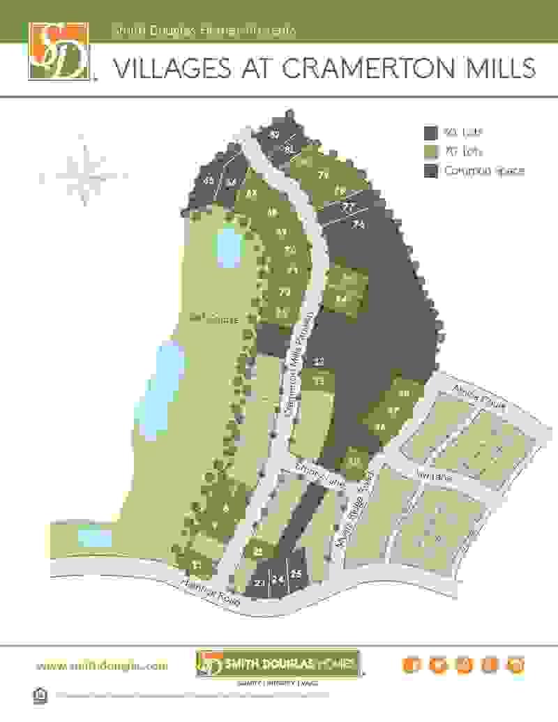 Villages at Cramerton Mills Sitemap