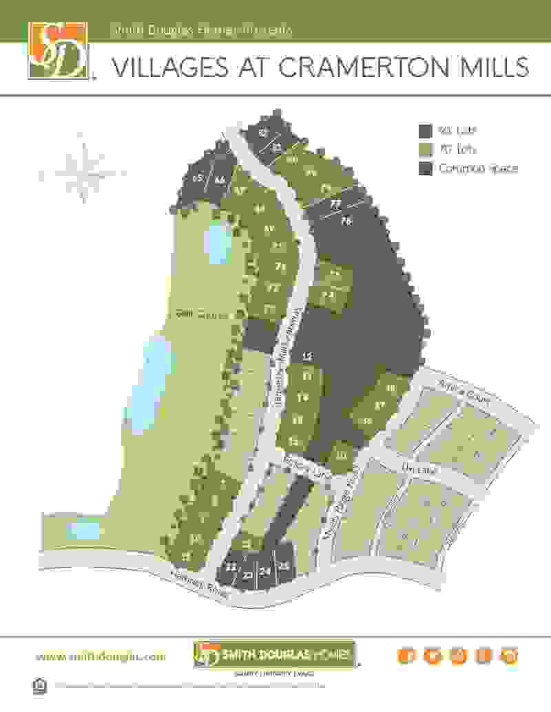 Villages at Cramerton Mills Sitemap
