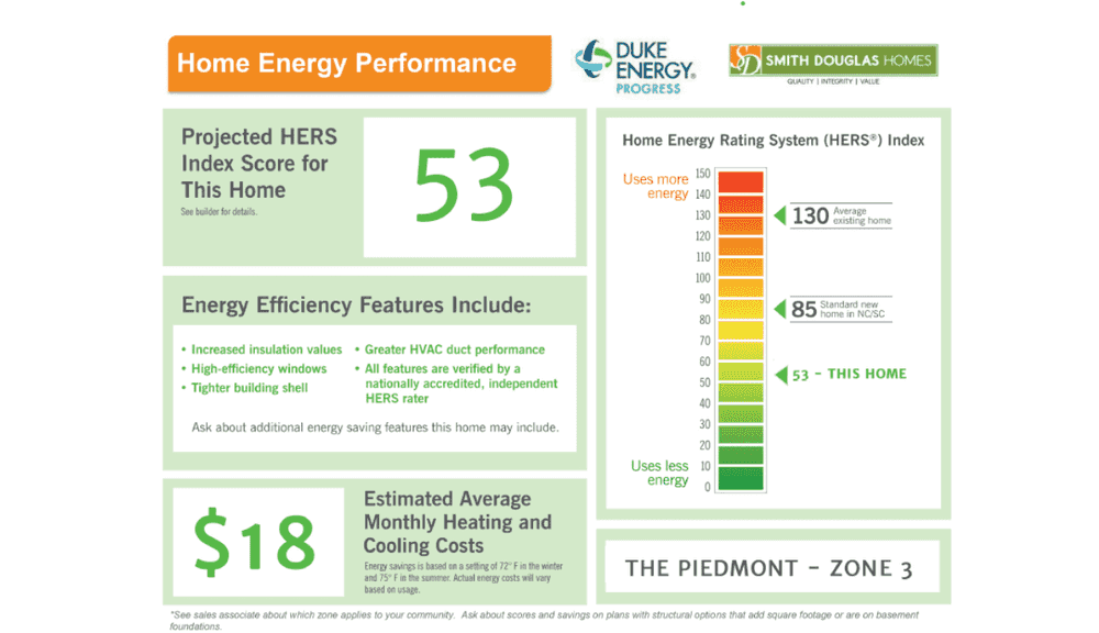 Home Performance Flyer