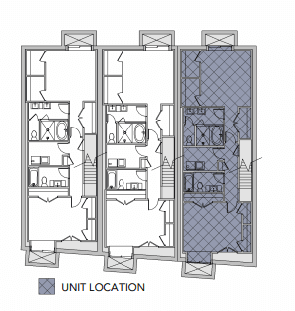 Plan 3:Unit Location